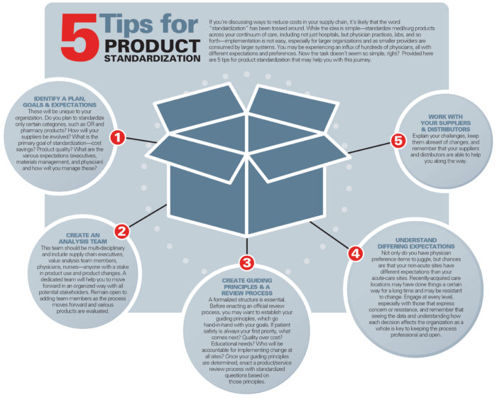 5 Tips for Product Standardization - Suture Express | Suture